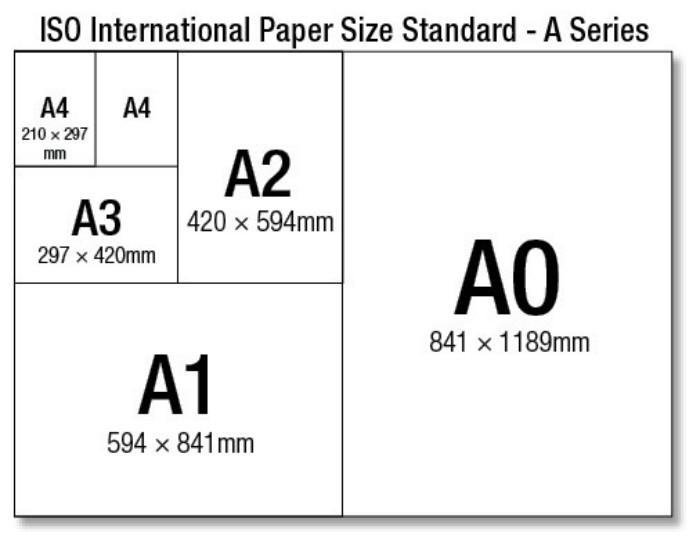Jenis Ukuran Kertas - ukuran kertas A