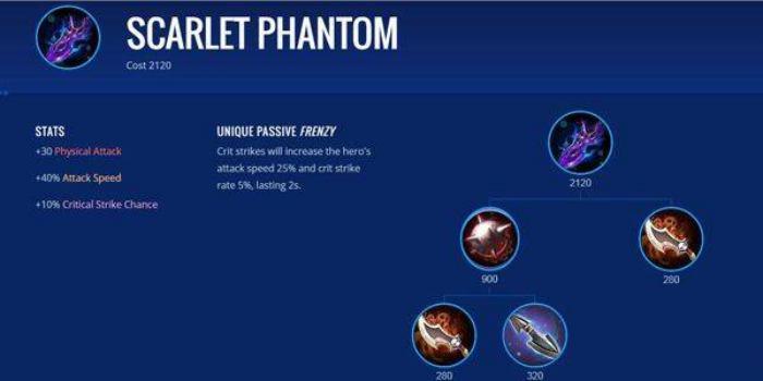 Scarlet Phantom - Item Mobile Legends Terbaik