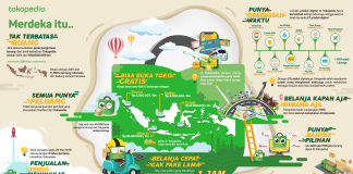 tokopedia_independence-day-v21
