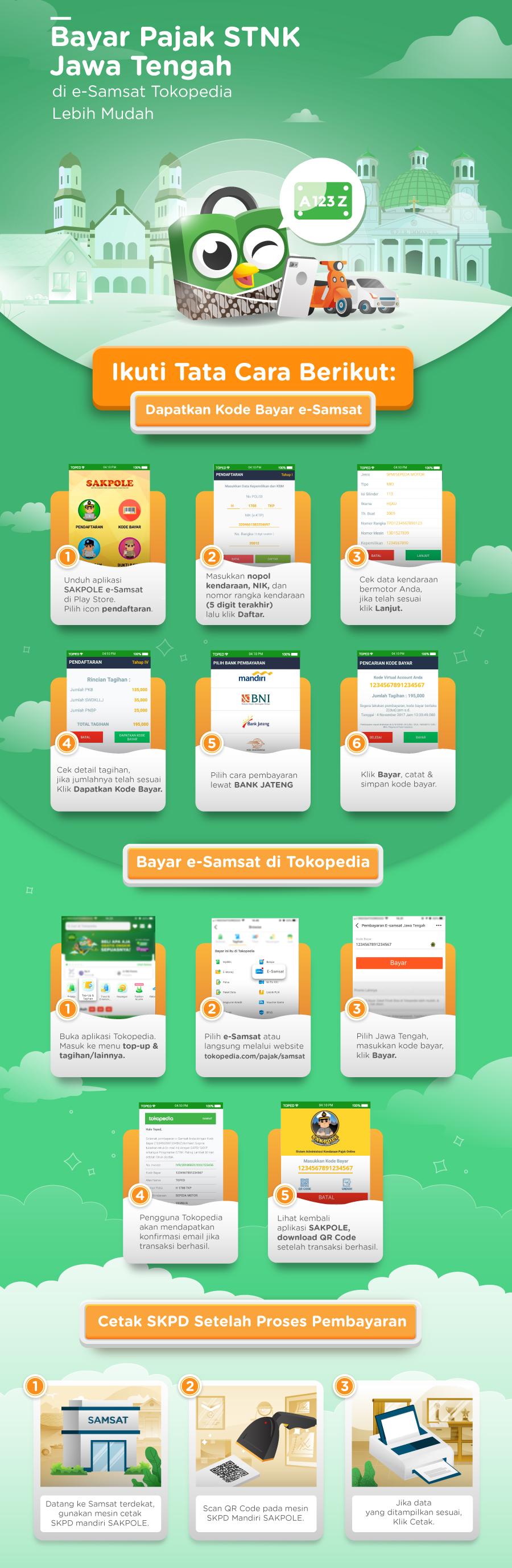 Alur Pembayaran E-Samsat Jawa Tengah Online di Tokopedia