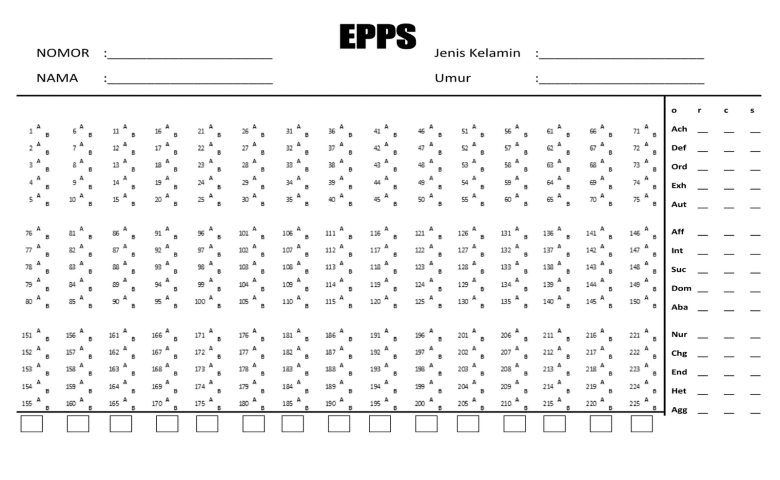 soal psikotes EPPS