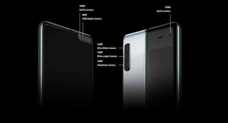 Kamera Galaxy Fold