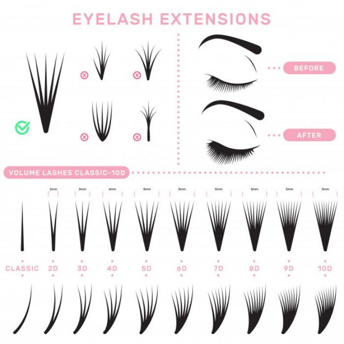 Tipe Eyelash