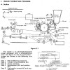 Buku Manual Service Mesin Photo Copy Canon NP6050/6045/ 6545