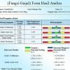 Quantum Resonance Magnetic Analyzer