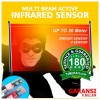 Beam 4 Sensor - Indoor (Sensor Gerak), 20 Meters, Wired Limited