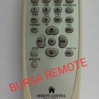 REMOT REMOTE TABUNG CHINA TCL RC1153014