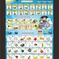 Playpad Arab - Bacaan Shalat
