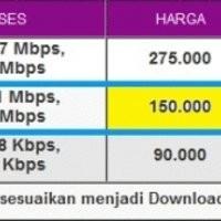 Kartu internet SmartFren 60 Hari Unlimited 3,1 Mbps + Replace