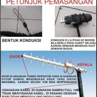 ANTENA YAGI DUAL STICK, PENGUAT SINYAL MODEM GSM/CDMA