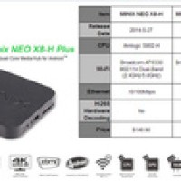 minix neo x8 H plus kitkat android box with super  H.265 video codec