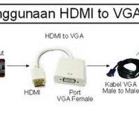 Kabel HDMI To Vga Female