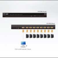 KVM Switches - Aten - 8-Port PS/2 - USB KVM Switch CS1308