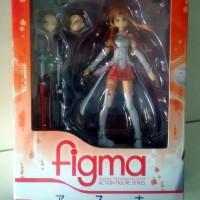 Figma Asuna SAO