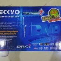 Teckyo DVD Player