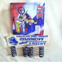 harga Perkopling Ninja R/rr/ss