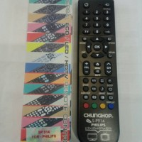 REMOT / REMOTE TV LCD/LED MULTI/UNIVERSAL PHILIPS