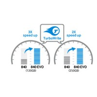 HARDDISK SSD MERK SAMSUNG 840 EVO KAPASITAS 120 GB