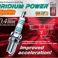 Busi Peugeot RCZ - Denso Iridium Power
