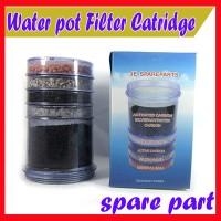 Spareparts Water pot Filter Catridge