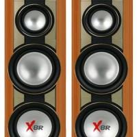 harga Speaker Aktif Polytron Pas 79 Bluetooth Tokopedia.com