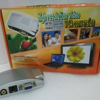 VGA to RCA + S-Video Converter Box - PC to TV Converter