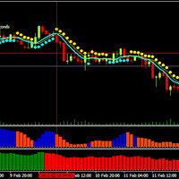 FOREX TRADING SYSTEM + EA