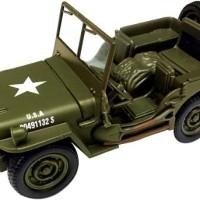 harga Miniatur Jeep Willys Diecast Jeep Willys Tokopedia.com