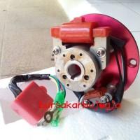 magnet racing inner rotor kit Sekelas maghnet yz