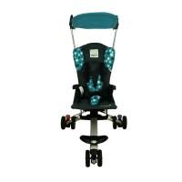 harga Stroller Cocolatte Isport Blue (polka) Tokopedia.com