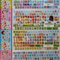 Harga sticker keyboard laptop komputer | WIKIPRICE INDONESIA