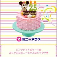harga Re-ment Disney Happy Birthday Cake No 2 Minnie Tokopedia.com