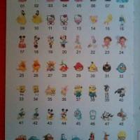 Stiker Laminasi Karakter (contoh karakter)