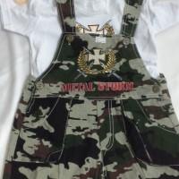 harga Baju kodok, Baju bayi / Baju anak Tokopedia.com