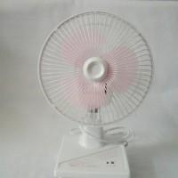 ... harga Kipas Angin Meja, Maspion Desk Fan F- 15 DA Tokopedia.com