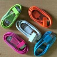 harga Kabel Data Vivan Iphone 4g/4s Cbi80 /kabel Powerbank/charger Tokopedia.com