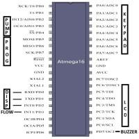 IC CPU ATMEGA16 PERTAMINI DIGITAL