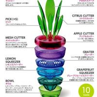 Harga 10 In 1 Fruits Plant DaftarHarga.Pw