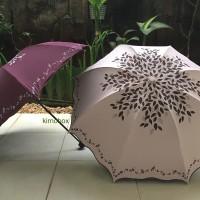 Jual PAYUNG LIPAT Kuat Kokoh Bagus OMBAK DAUN UV Protection compact Murah