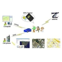 Global Smallest GPS Tracking Device GSM / GPRS / GPS Tracke Limited