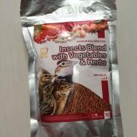 harga Pakan Burung Herbal Alami Premium Tokopedia.com