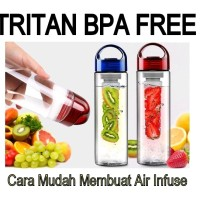 Botol Minum Tritan Bottle BPA FREE with Fruit | Botol Sari Buah