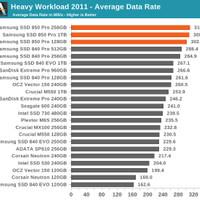 SAMSUNG SSD 1TB PRO 850 2.5 (Garansi 10 Tahun)