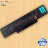 Baterai ORI Axioo Zyrex Byon BATEL80L6 Dell Inspiron 1425 1427 1428