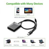 All In 1 USB 3.0 Multi Memory Card Reader for MicroSD,SD, CF, MS Duo