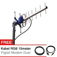 Antena Yagi TXR 145 Pigtail Dual Huawei E3372 E398 E3276 E392