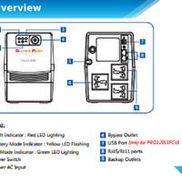 UPS - Prolink - PRO1201SFCU (1200VA) With USBa4