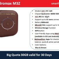 MODEM WIFI MIFI 4G LTE SMARTFREN ANDROMAX M3Z KUOTA 30GB