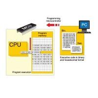 isi file dot hex ke mikrokontroller pic 1 ic model DIP