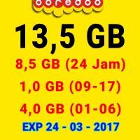 harga Perdana Internet INDOSAT OOREDOO 13,5GB 3 BULAN MURAH BANDUNG 13,5 GB Tokopedia.com